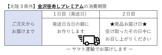 芝寿し_北陸県外の金沢笹寿しプレミアム消費期限