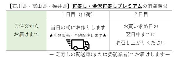 笹寿し_北陸の消費期限